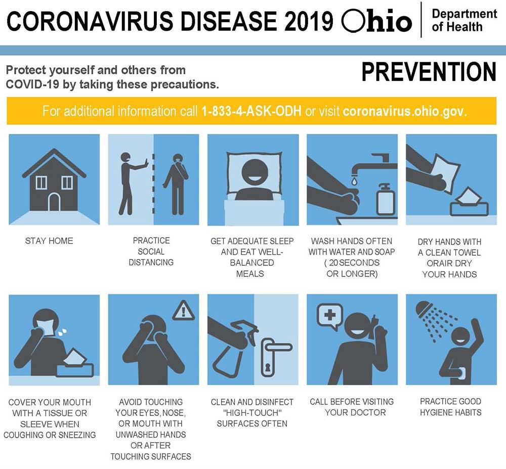 Infographie de prévention